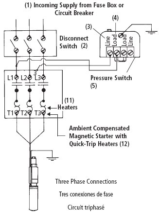 Control Box 3 Wire Submersible Well Pump Wiring Diagram from soundlutherie.com